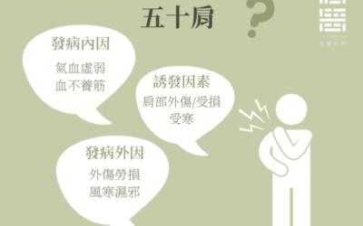 《曹醫師話你知:點解你有肩周炎(又稱五十肩)?!》